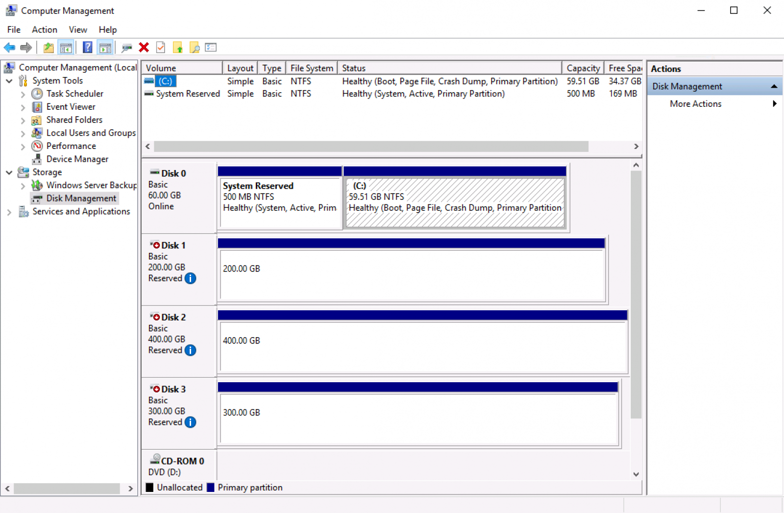 Volumes are shown in disk manager as Reserved and offline