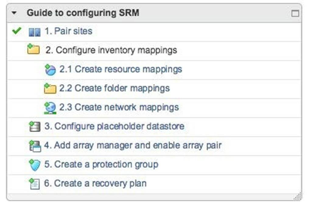 Guide to configuring Site Recovery Manager in the User Interface